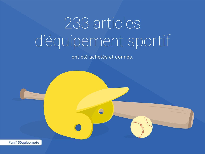 233 articles d'équpement sportif ont été achetés et donnés.