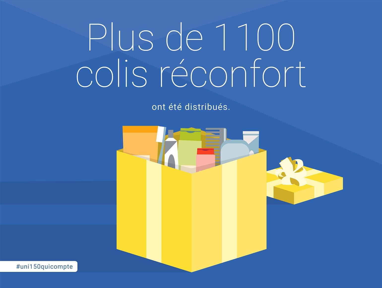 Plus de 1 100 colis réconfort ont été distribués.