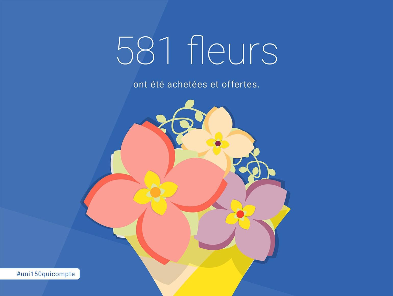 581 fleurs ont été achetées et offertes.